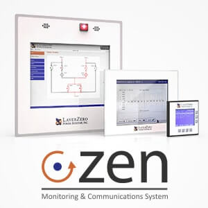 Zen Power Quality Monitoring