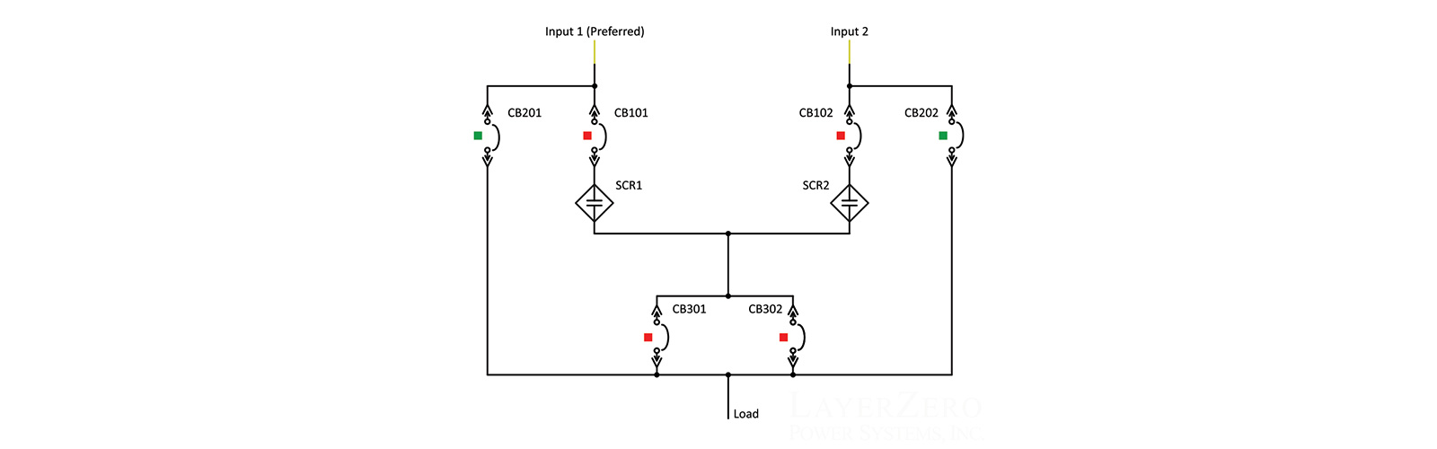 Static Transfer Switch Schematic Diagram
