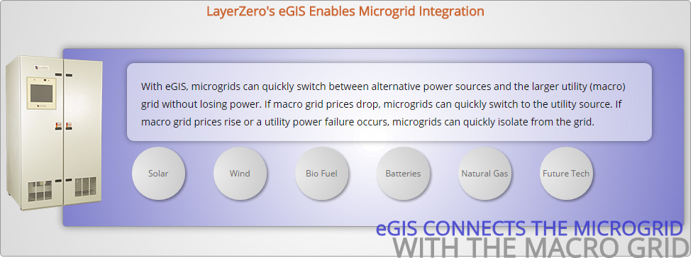 eGIS Microgrid Isolation